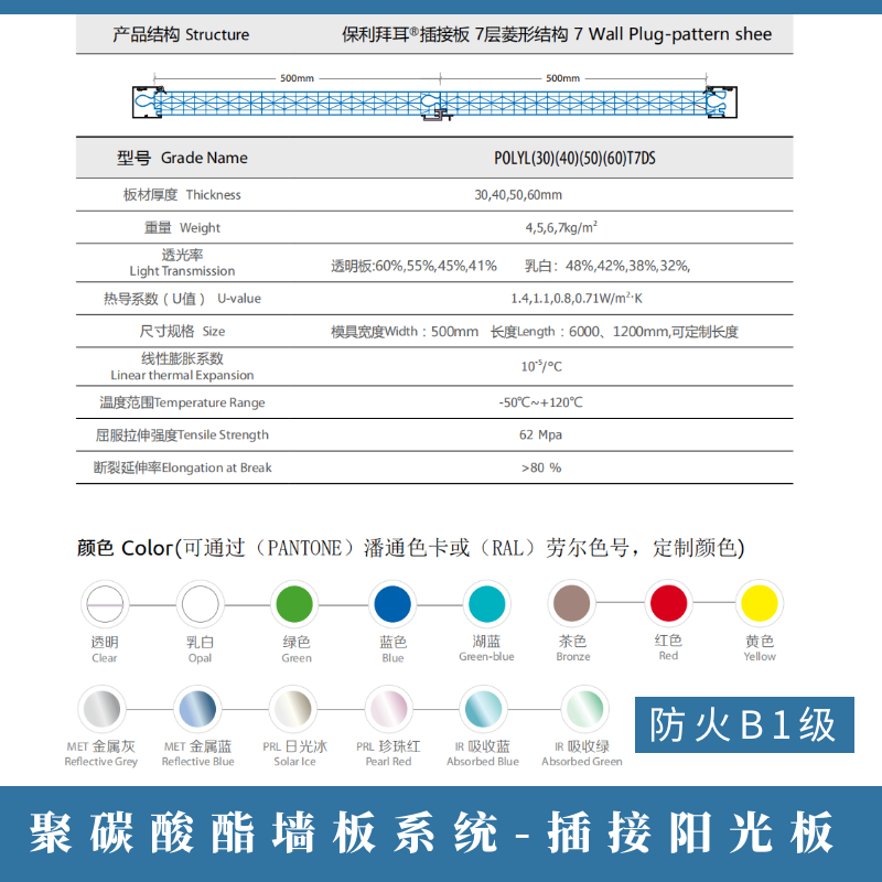 Parameters, structure, weight, transmittance, thermal conductivity, dimension, linear expansion coefficient, normal temperature range, yield tensile strength, fracture elongation, fire rating, color selection method