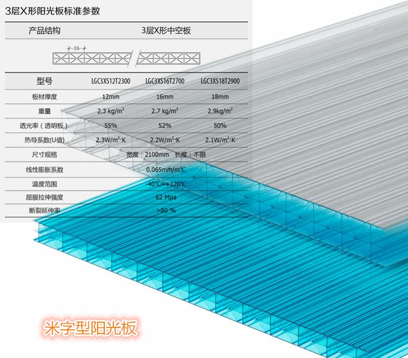 关于米字型阳光板的一些特点